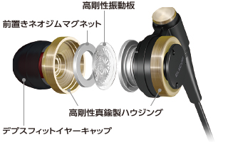 https://www.elecom.co.jp/products/EHP-CH2010AGD.html から引用