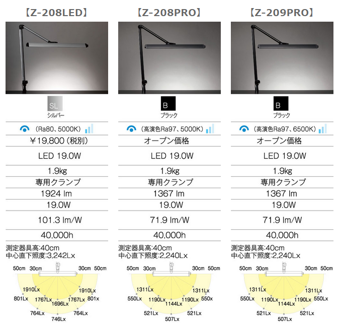 http://www.zlight.net/product/comparison/